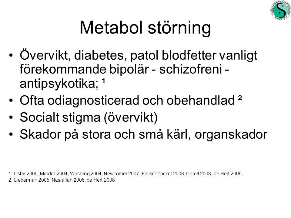 Metabol störning •Övervikt, diabetes, patol blodfetter vanligt förekommande bipolär - schizofreni - antipsykotika; ¹ •Ofta odiagnosticerad och obehandlad ² •Socialt stigma (övervikt) •Skador på stora och små kärl, organskador 1; Ösby 2000, Marder 2004, Wirshing 2004, Newcomer 2007, Fleischhacker 2008, Corell 2008, de Hert 2009, 2; Lieberman 2005, Nasrallah 2006, de Hert 2008