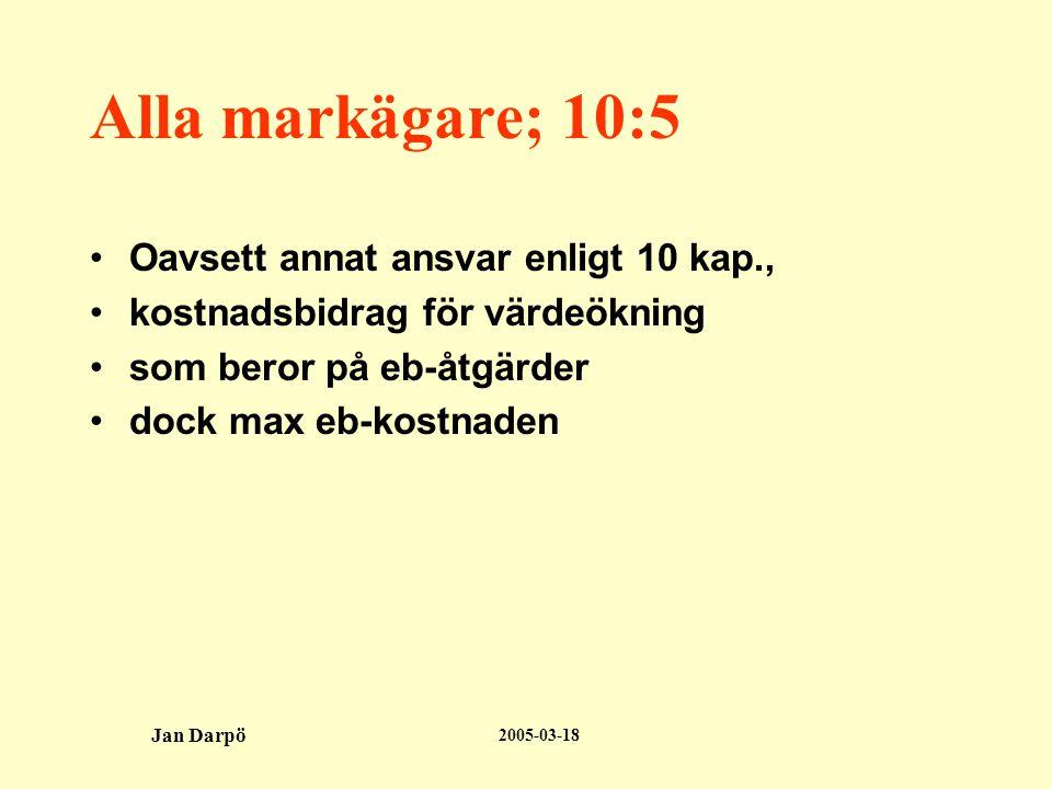 2005-03-18 Jan Darpö Alla markägare; 10:5 •Oavsett annat ansvar enligt 10 kap., •kostnadsbidrag för värdeökning •som beror på eb-åtgärder •dock max eb-kostnaden