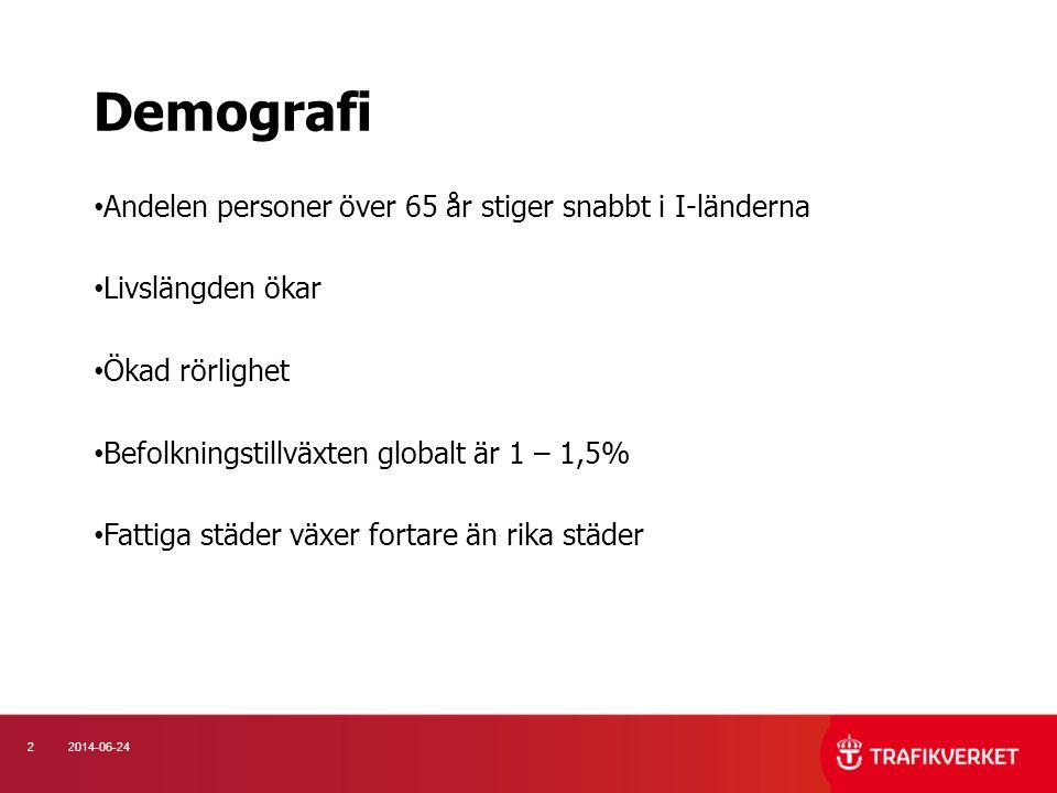 22014-06-24 Demografi • Andelen personer över 65 år stiger snabbt i I-länderna • Livslängden ökar • Ökad rörlighet • Befolkningstillväxten globalt är