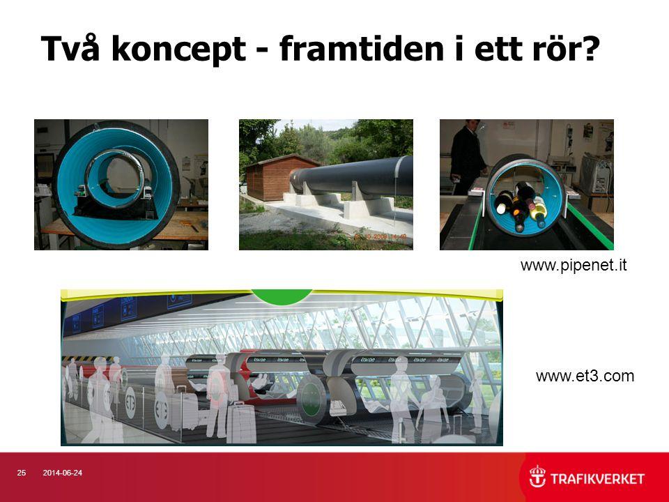 252014-06-24 Två koncept - framtiden i ett rör? www.et3.com www.pipenet.it