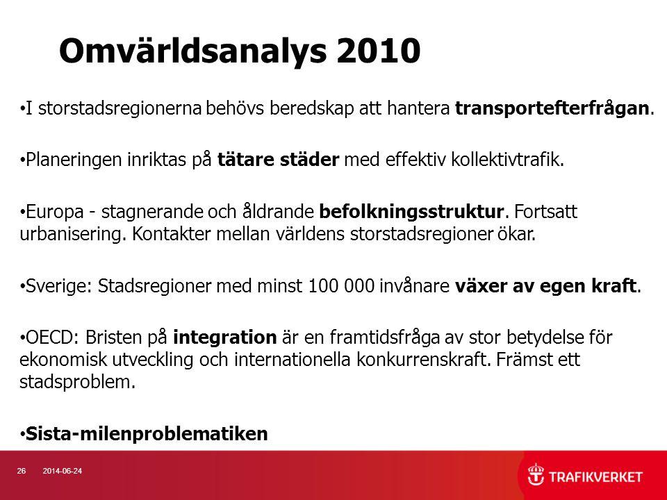 262014-06-24 • I storstadsregionerna behövs beredskap att hantera transportefterfrågan. • Planeringen inriktas på tätare städer med effektiv kollektiv