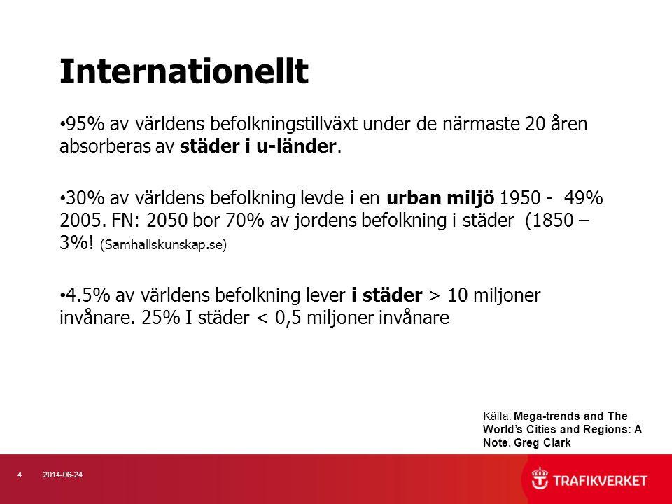 42014-06-24 • 95% av världens befolkningstillväxt under de närmaste 20 åren absorberas av städer i u-länder. • 30% av världens befolkning levde i en u