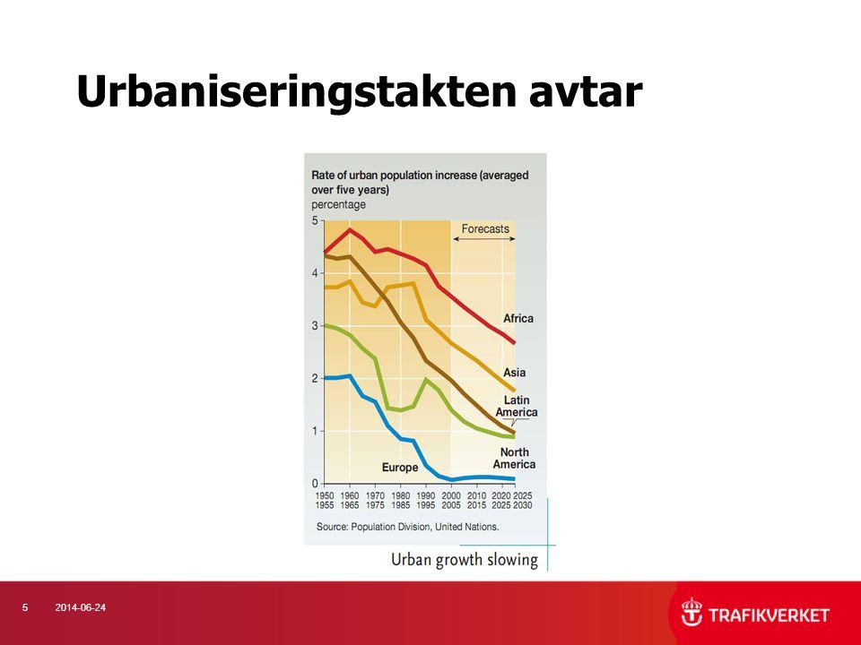 52014-06-24 Urbaniseringstakten avtar