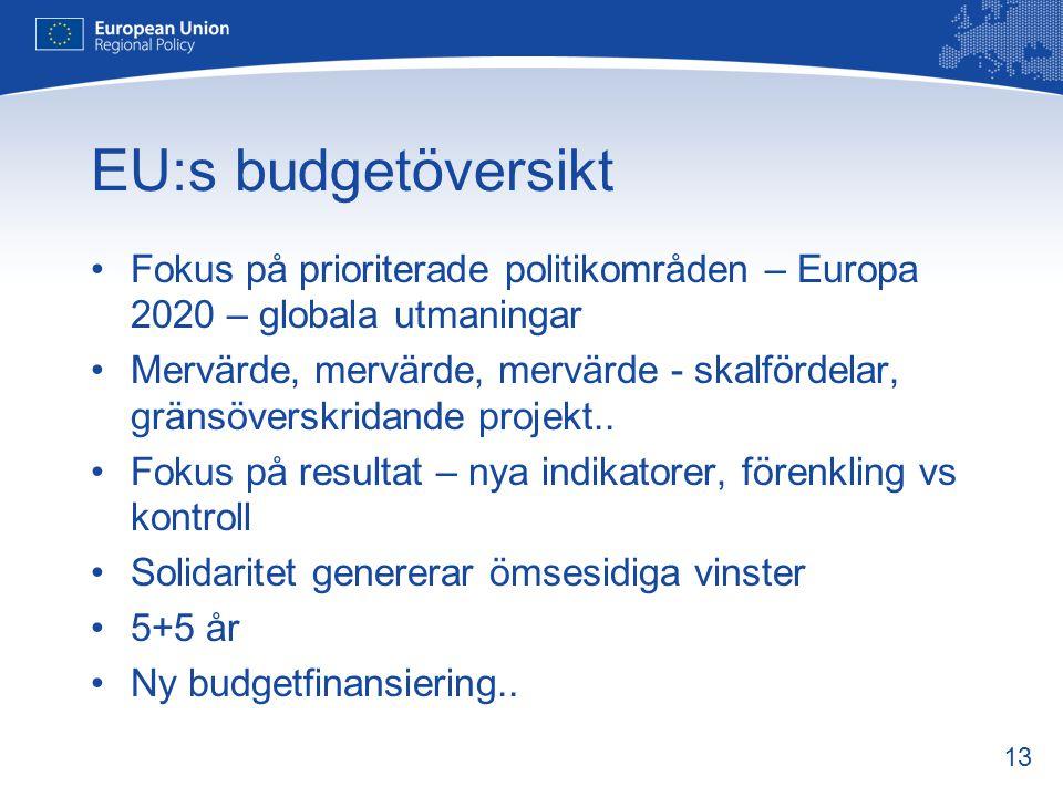 13 EU:s budgetöversikt •Fokus på prioriterade politikområden – Europa 2020 – globala utmaningar •Mervärde, mervärde, mervärde - skalfördelar, gränsöve