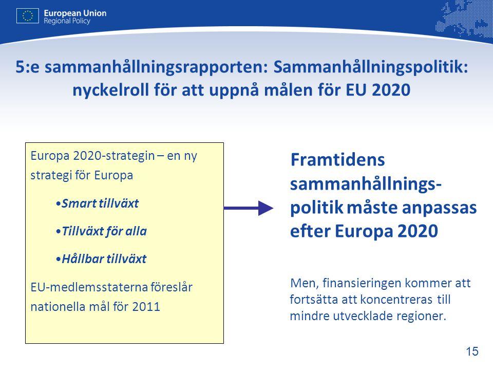 15 5:e sammanhållningsrapporten: Sammanhållningspolitik: nyckelroll för att uppnå målen för EU 2020 Europa 2020-strategin – en ny strategi för Europa