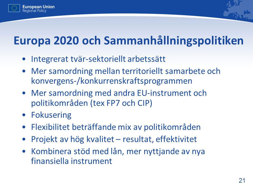 21 Europa 2020 och Sammanhållningspolitiken •Integrerat tvär-sektoriellt arbetssätt •Mer samordning mellan territoriellt samarbete och konvergens-/kon