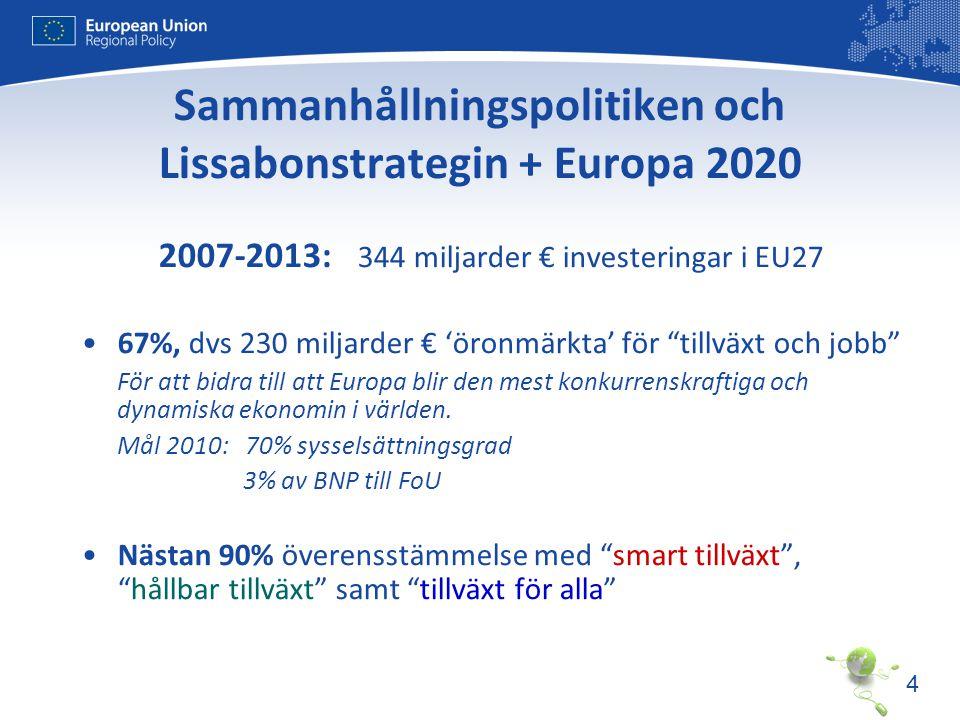 4 Sammanhållningspolitiken och Lissabonstrategin + Europa 2020 2007-2013: 344 miljarder € investeringar i EU27 •67%, dvs 230 miljarder € 'öronmärkta'