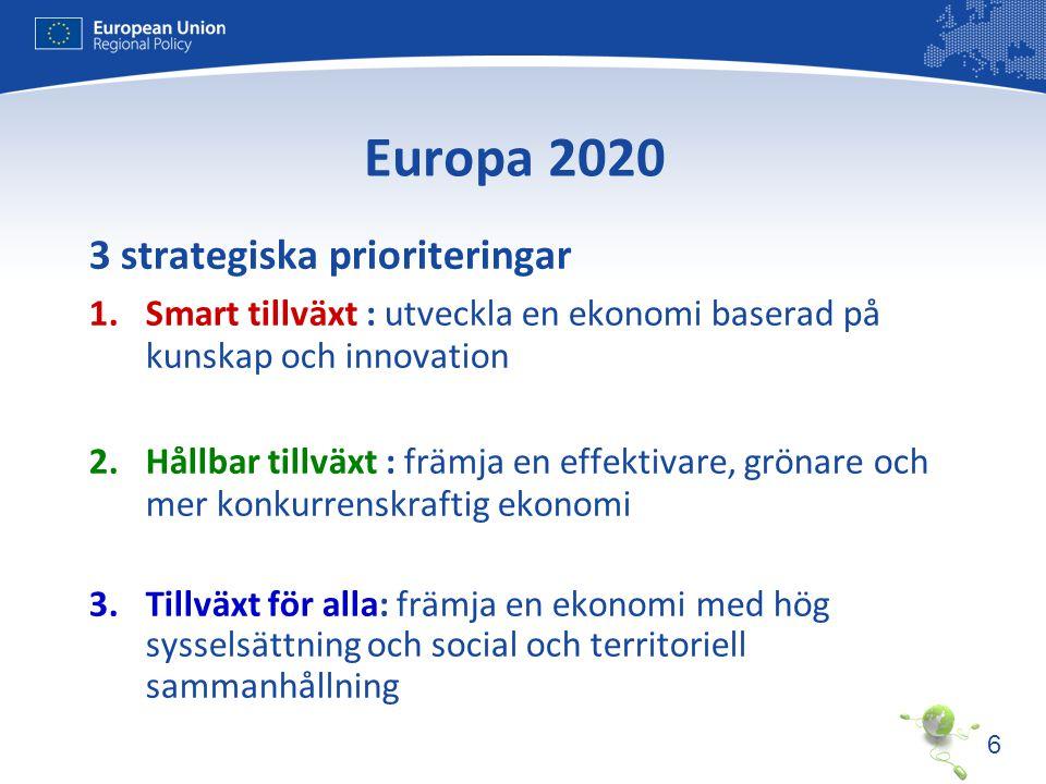 6 Europa 2020 3 strategiska prioriteringar 1.Smart tillväxt : utveckla en ekonomi baserad på kunskap och innovation 2.Hållbar tillväxt : främja en eff