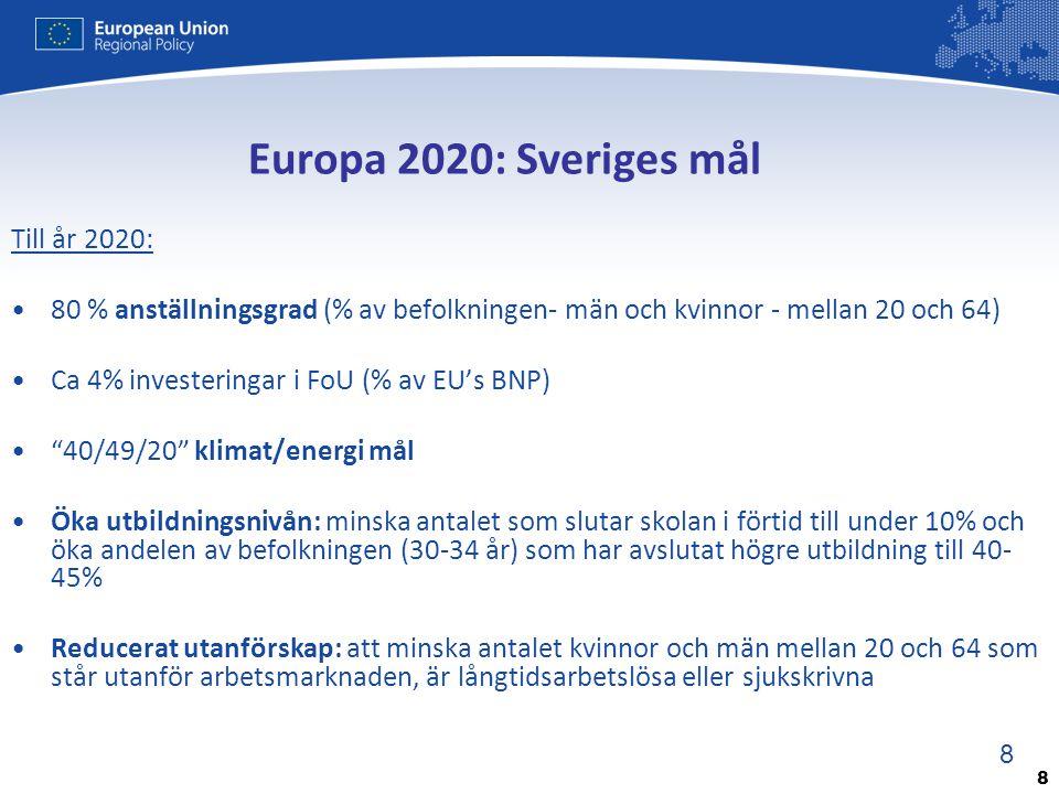 8 Europa 2020: Sveriges mål Till år 2020: •80 % anställningsgrad (% av befolkningen- män och kvinnor - mellan 20 och 64) •Ca 4% investeringar i FoU (%
