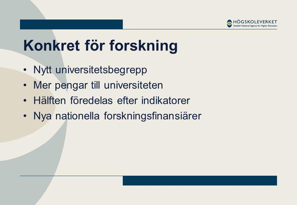 Konkret för forskning •Nytt universitetsbegrepp •Mer pengar till universiteten •Hälften föredelas efter indikatorer •Nya nationella forskningsfinansiärer