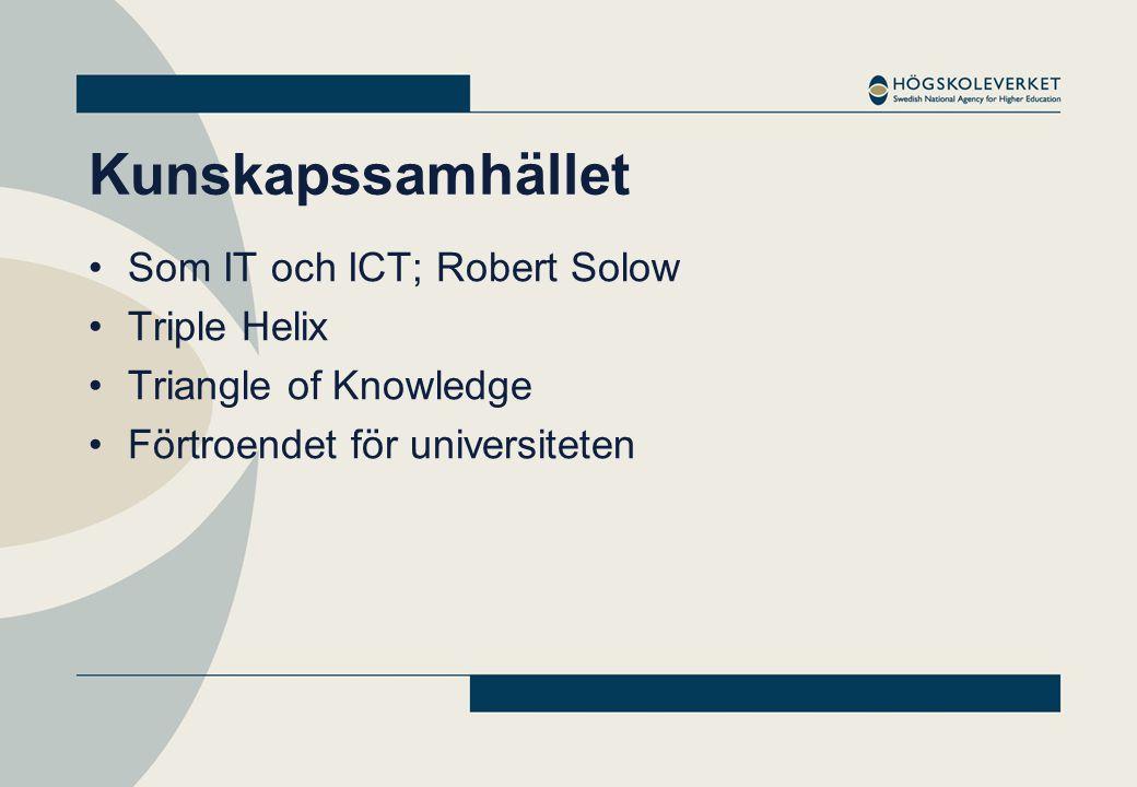 Kunskapssamhället •Som IT och ICT; Robert Solow •Triple Helix •Triangle of Knowledge •Förtroendet för universiteten