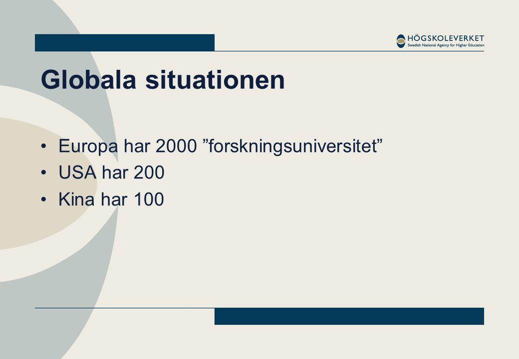 Globala situationen •Europa har 2000 forskningsuniversitet •USA har 200 •Kina har 100