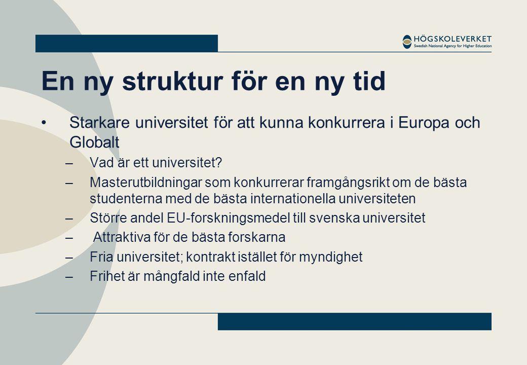 En ny struktur för en ny tid •Ökat samarbete mellan universitet och högskolor för att stärka svensk forskning och högre utbildning; globalt, nationellt och regionalt –Nya utbildningar –Bättre utnyttjande av nyckelkompetenser –Bättre utnyttjande av forskningsinfrastruktur –Närmare samarbete mellan universitet, högskolor, forskningsinstitut och näringsliv