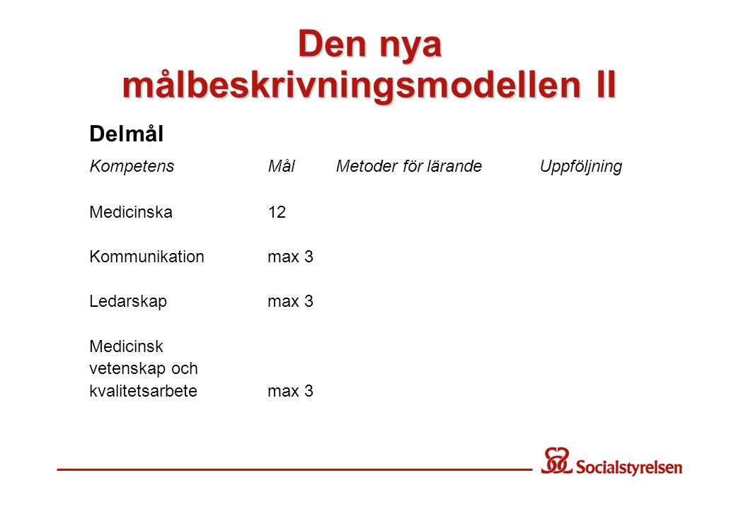 Den nya målbeskrivningsmodellen II Delmål KompetensMålMetoder för lärande Uppföljning Medicinska12 Kommunikationmax 3 Ledarskapmax 3 Medicinsk vetenskap och kvalitetsarbetemax 3