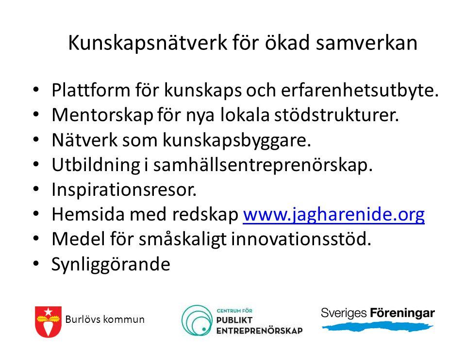 Kunskapsnätverk för ökad samverkan Burlövs kommun • Plattform för kunskaps och erfarenhetsutbyte. • Mentorskap för nya lokala stödstrukturer. • Nätver