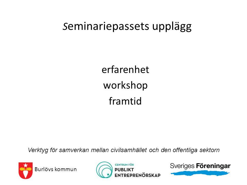 S eminariepassets upplägg erfarenhet workshop framtid Burlövs kommun Verktyg för samverkan mellan civilsamhället och den offentliga sektorn