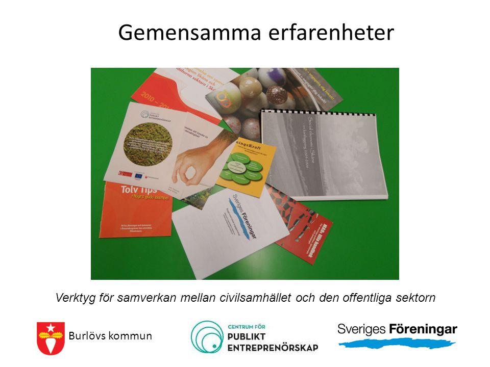 Burlövs kommun Verktyg för samverkan mellan civilsamhället och den offentliga sektorn Gemensamma erfarenheter