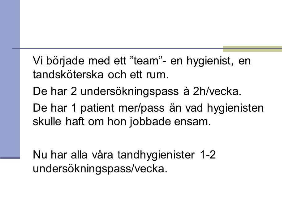 """Vi började med ett """"team""""- en hygienist, en tandsköterska och ett rum. De har 2 undersökningspass à 2h/vecka. De har 1 patient mer/pass än vad hygieni"""