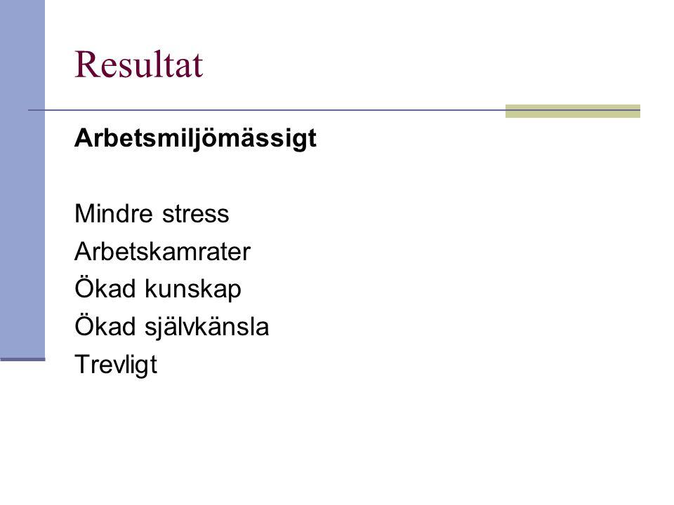 Resultat Arbetsmiljömässigt Mindre stress Arbetskamrater Ökad kunskap Ökad självkänsla Trevligt