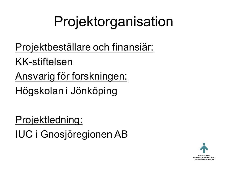 Projektorganisation Projektbeställare och finansiär: KK-stiftelsen Ansvarig för forskningen: Högskolan i Jönköping Projektledning: IUC i Gnosjöregionen AB