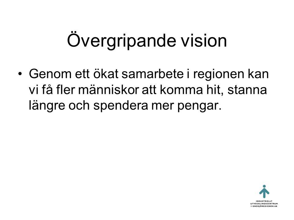 Övergripande vision •Genom ett ökat samarbete i regionen kan vi få fler människor att komma hit, stanna längre och spendera mer pengar.