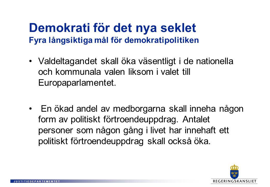 J U S T I T I E D E P A R T E M E N T E T Demokrati för det nya seklet Fyra långsiktiga mål för demokratipolitiken • Valdeltagandet skall öka väsentligt i de nationella och kommunala valen liksom i valet till Europaparlamentet.