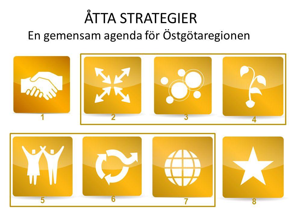 ÅTTA STRATEGIER En gemensam agenda för Östgötaregionen 123 4 5 6 78