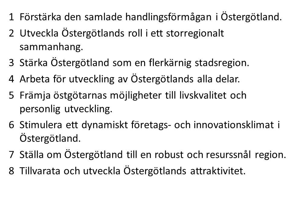 1Förstärka den samlade handlingsförmågan i Östergötland.