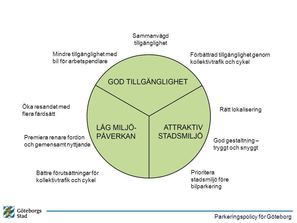 Parkeringspolicy för Göteborg Sammanvägd tillgänglighet Mindre tillgänglighet med bil för arbetspendlare Förbättrad tillgänglighet genom kollektivtraf