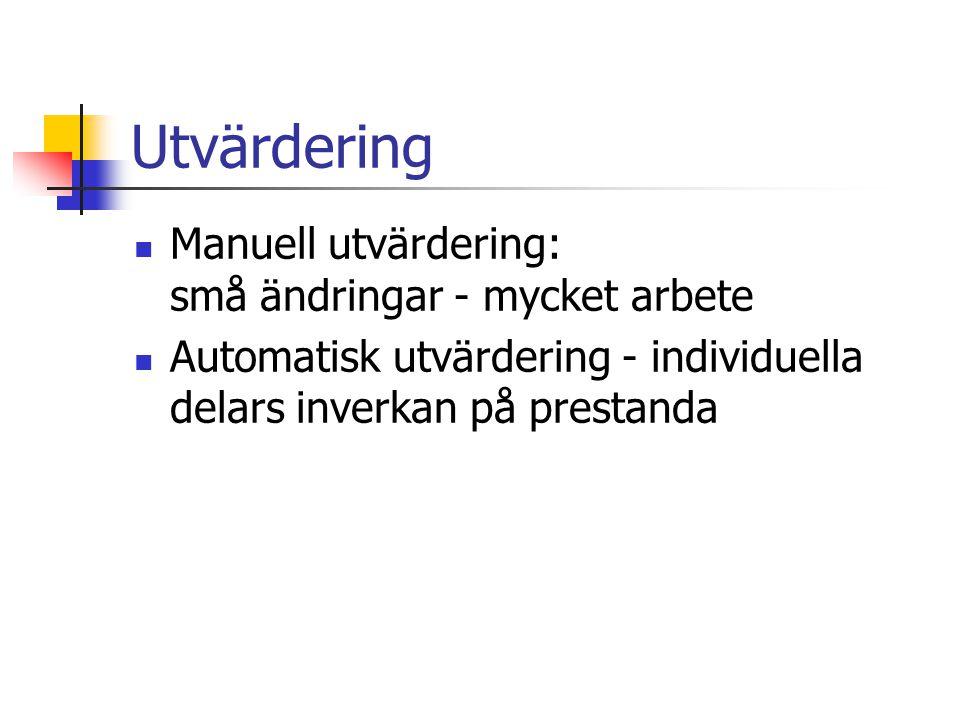 Detektion av svåra stavfel Hybridmetod:  Statistisk/automatisk del  Frasidentifiering - manuella regler Exempel på feltyper:  Stavfel resulterande i befintliga ord  Saknade ord