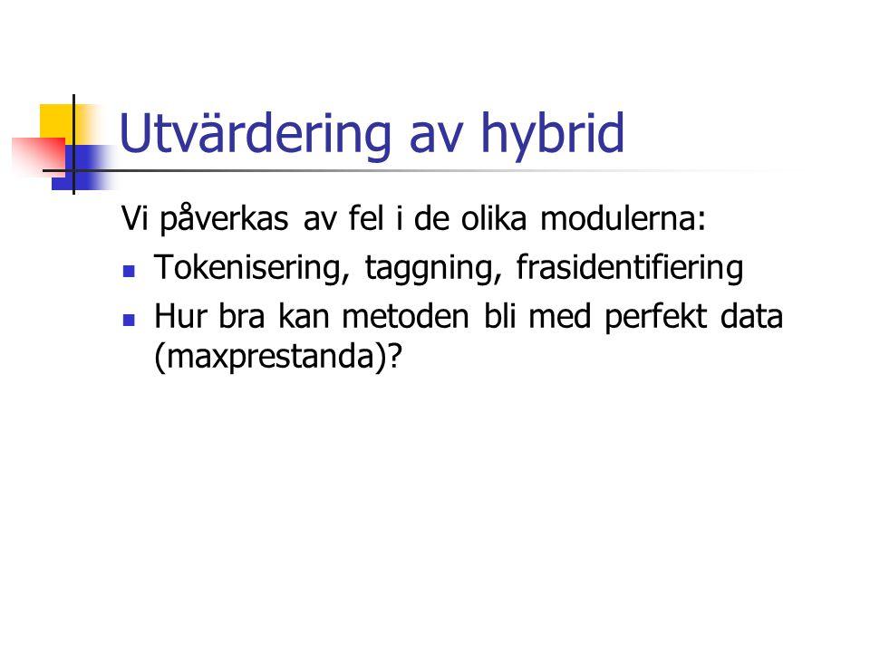 Utvärdering av hybrid Robusthet:  Vad blir effekten om ingen hänsyn tas till kongruens.