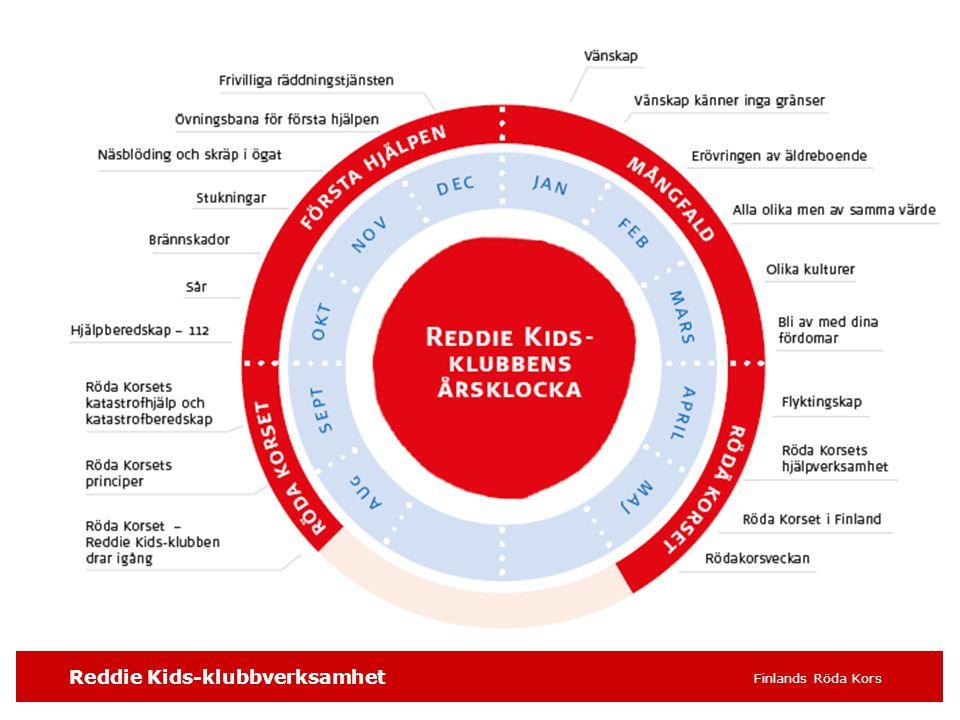 Reddie Kids-klubbverksamhet Finlands Röda Kors