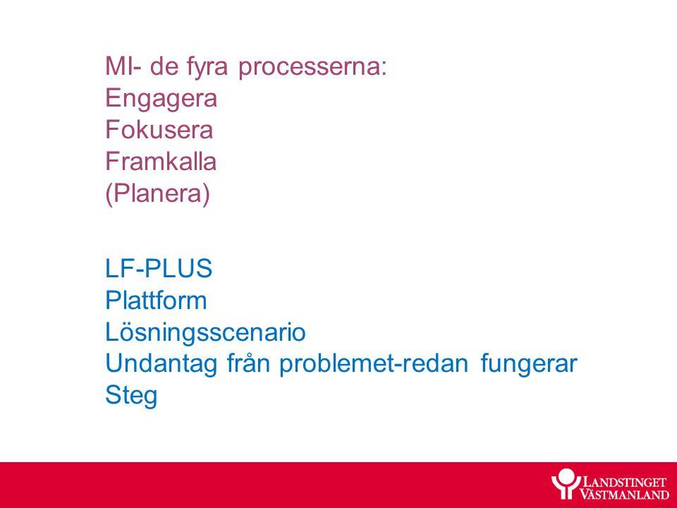 MI- de fyra processerna: Engagera Fokusera Framkalla (Planera) LF-PLUS Plattform Lösningsscenario Undantag från problemet-redan fungerar Steg