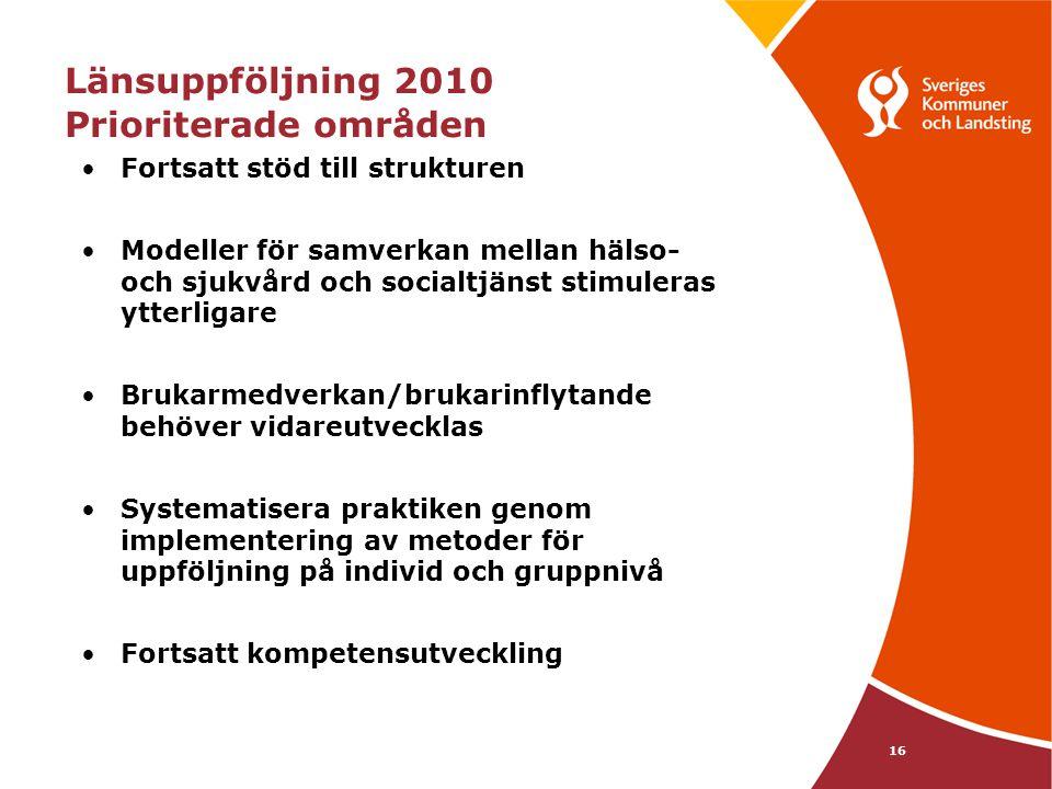 16 Länsuppföljning 2010 Prioriterade områden •Fortsatt stöd till strukturen •Modeller för samverkan mellan hälso- och sjukvård och socialtjänst stimul
