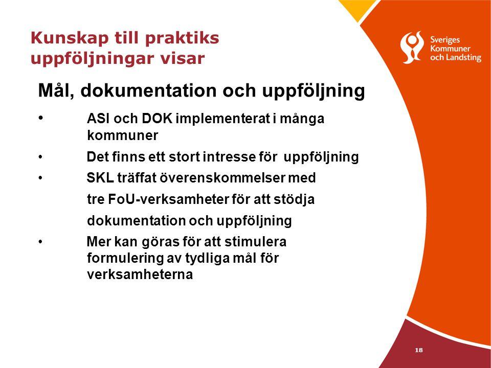 18 Kunskap till praktiks uppföljningar visar Mål, dokumentation och uppföljning • ASI och DOK implementerat i många kommuner • Det finns ett stort int