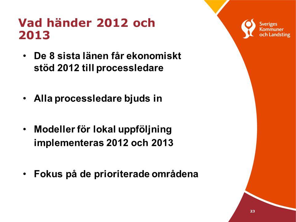 23 Vad händer 2012 och 2013 •De 8 sista länen får ekonomiskt stöd 2012 till processledare •Alla processledare bjuds in •Modeller för lokal uppföljning