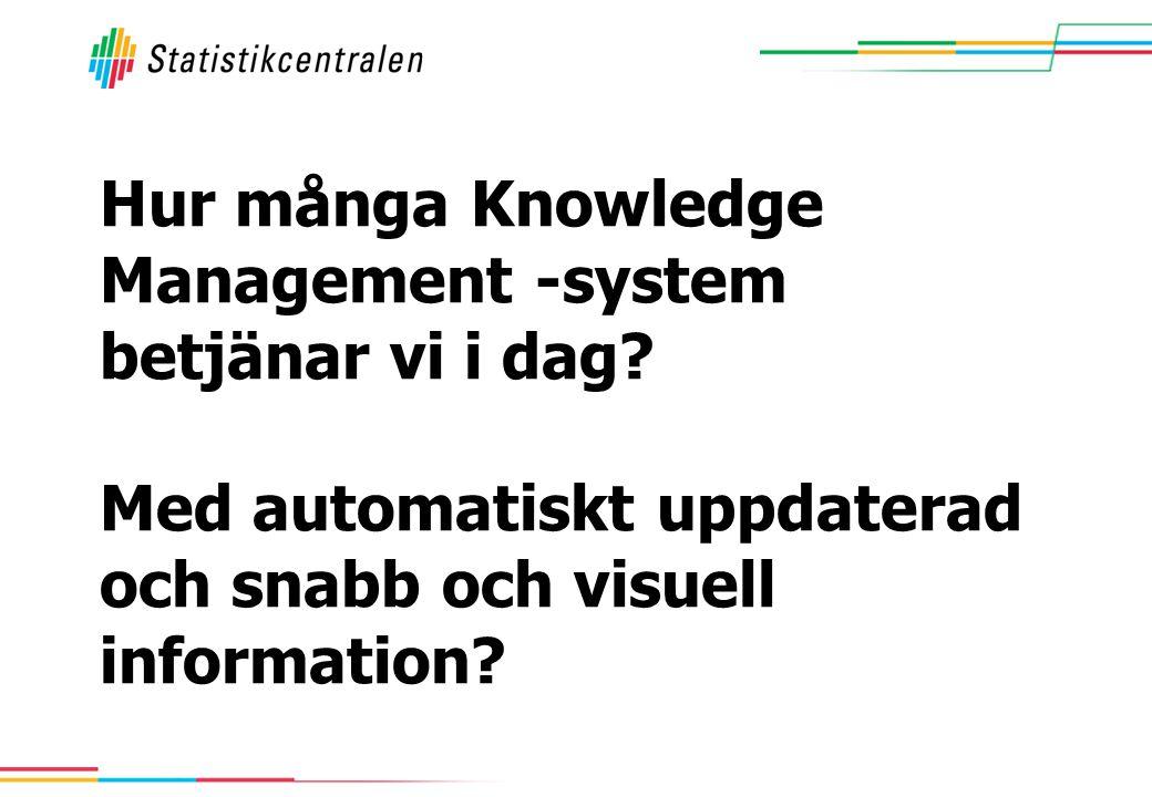 Hur många Knowledge Management -system betjänar vi i dag.