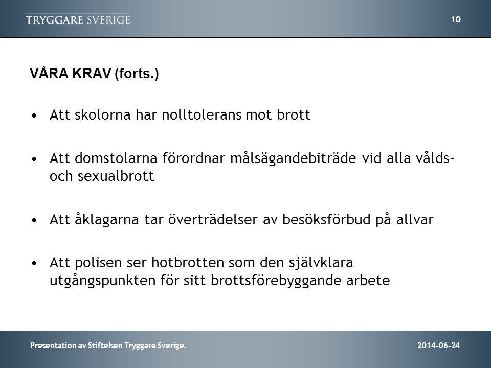 2014-06-24Presentation av Stiftelsen Tryggare Sverige. 10 VÅRA KRAV (forts.) •Att skolorna har nolltolerans mot brott •Att domstolarna förordnar målsä