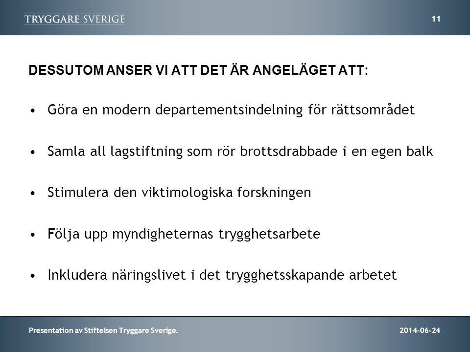 2014-06-24Presentation av Stiftelsen Tryggare Sverige. 11 DESSUTOM ANSER VI ATT DET ÄR ANGELÄGET ATT: •Göra en modern departementsindelning för rättso