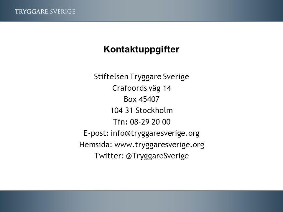 Kontaktuppgifter Stiftelsen Tryggare Sverige Crafoords väg 14 Box 45407 104 31 Stockholm Tfn: 08-29 20 00 E-post: info@tryggaresverige.org Hemsida: www.tryggaresverige.org Twitter: @TryggareSverige