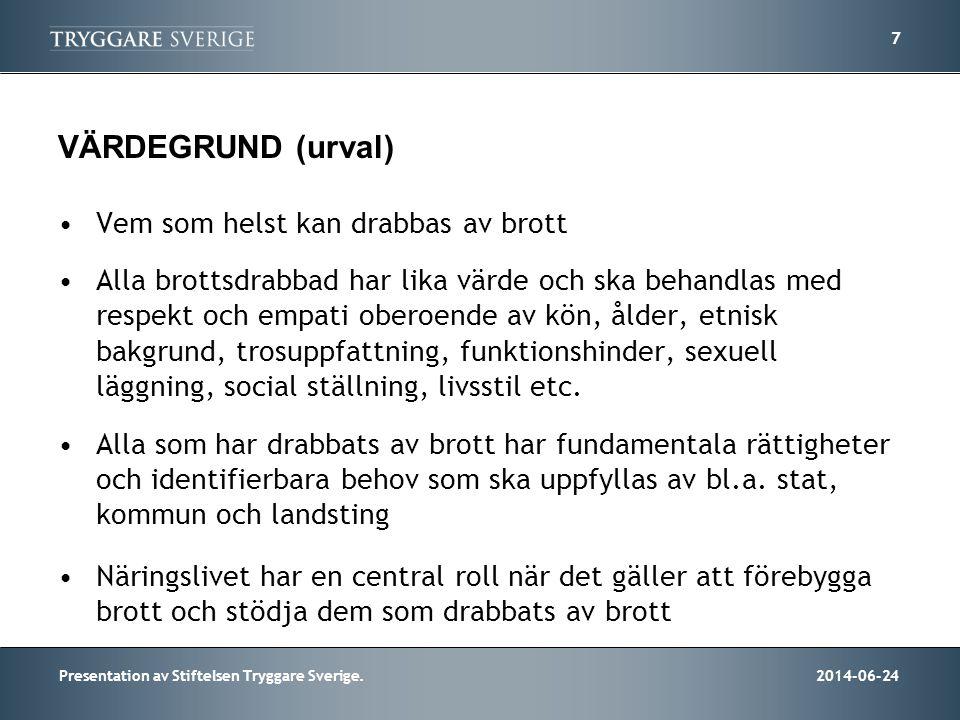 2014-06-24Presentation av Stiftelsen Tryggare Sverige. 7 VÄRDEGRUND (urval) •Vem som helst kan drabbas av brott •Alla brottsdrabbad har lika värde och