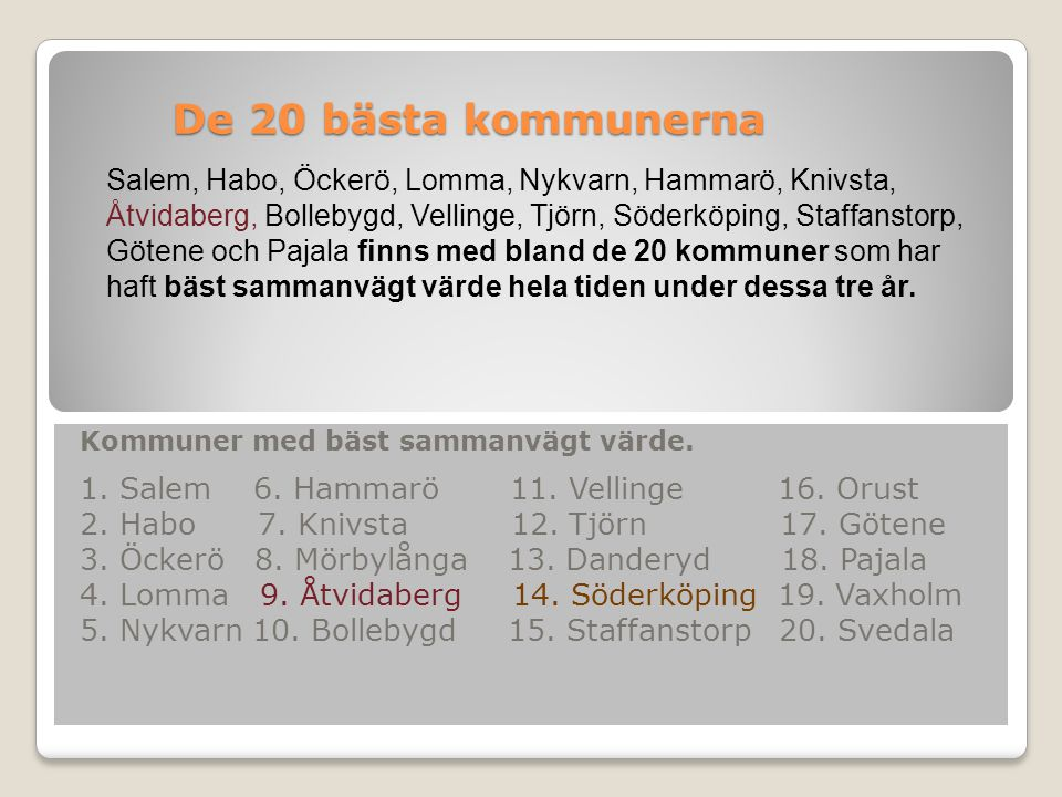 De 20 bästa kommunerna De 20 bästa kommunerna Kommuner med bäst sammanvägt värde.