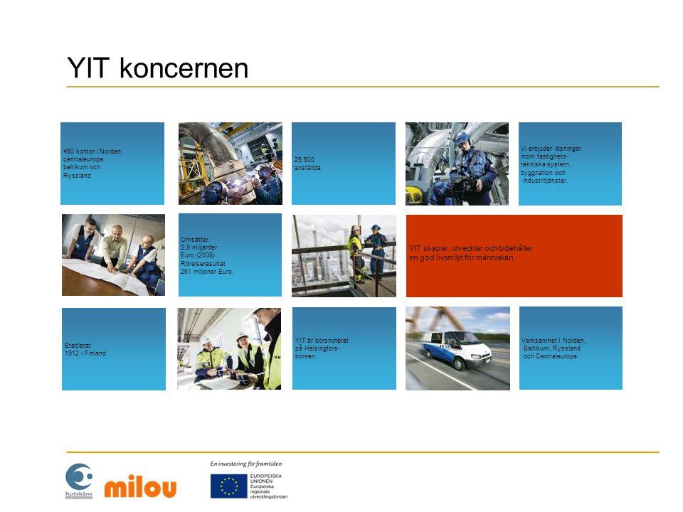 YIT är börsnoterat på Helsingfors- börsen. Omsätter 3,9 miljarder Euro (2008). Rörelseresultat 261 miljoner Euro. 25 500 anställda Verksamhet I Norden