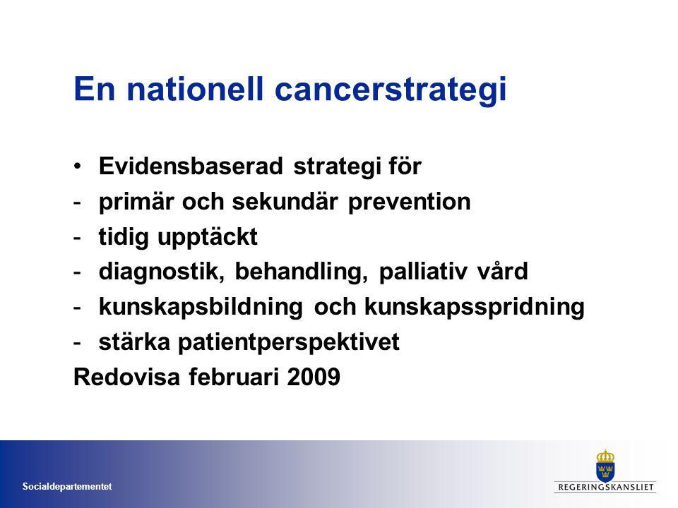 Socialdepartementet En nationell cancerstrategi •Evidensbaserad strategi för -primär och sekundär prevention -tidig upptäckt -diagnostik, behandling, palliativ vård -kunskapsbildning och kunskapsspridning -stärka patientperspektivet Redovisa februari 2009