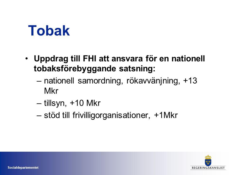Socialdepartementet Tobak •Uppdrag till FHI att ansvara för en nationell tobaksförebyggande satsning: –nationell samordning, rökavvänjning, +13 Mkr –tillsyn, +10 Mkr –stöd till frivilligorganisationer, +1Mkr