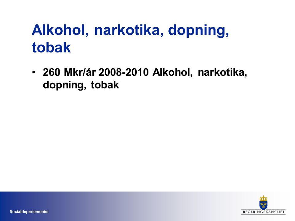 Socialdepartementet Alkohol, narkotika, dopning, tobak •260 Mkr/år 2008-2010 Alkohol, narkotika, dopning, tobak