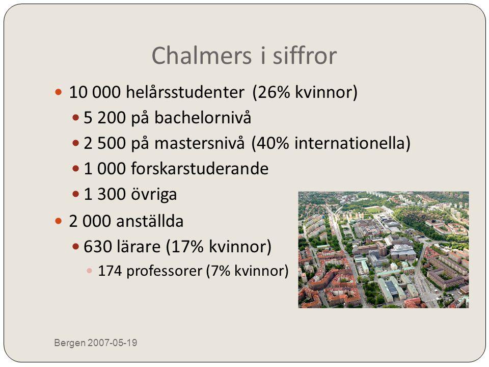 Chalmers i siffror Bergen 2007-05-19  10 000 helårsstudenter (26% kvinnor)  5 200 på bachelornivå  2 500 på mastersnivå (40% internationella)  1 0