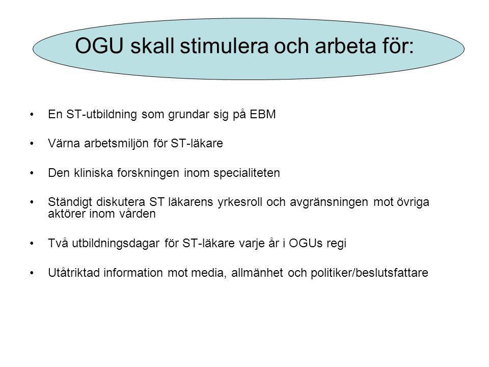 OGU skall stimulera och arbeta för: •En ST-utbildning som grundar sig på EBM •Värna arbetsmiljön för ST-läkare •Den kliniska forskningen inom specialiteten •Ständigt diskutera ST läkarens yrkesroll och avgränsningen mot övriga aktörer inom vården •Två utbildningsdagar för ST-läkare varje år i OGUs regi •Utåtriktad information mot media, allmänhet och politiker/beslutsfattare