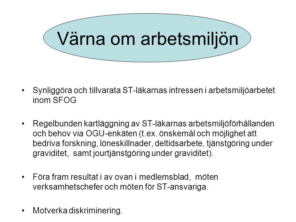 Värna om arbetsmiljön •Synliggöra och tillvarata ST-läkarnas intressen i arbetsmiljöarbetet inom SFOG •Regelbunden kartläggning av ST-läkarnas arbetsmiljöförhållanden och behov via OGU-enkäten (t.ex.