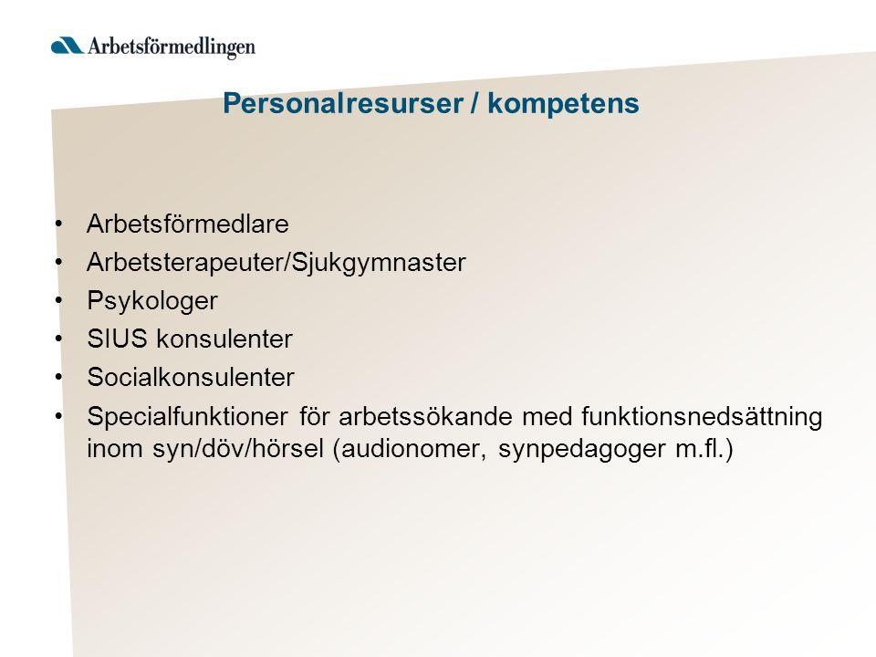 Personalresurser / kompetens •Arbetsförmedlare •Arbetsterapeuter/Sjukgymnaster •Psykologer •SIUS konsulenter •Socialkonsulenter •Specialfunktioner för arbetssökande med funktionsnedsättning inom syn/döv/hörsel (audionomer, synpedagoger m.fl.)